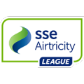 Ireland Premier Division