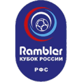 Russia Cup