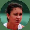 Ioana Loredana Rosca